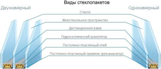 st_sxema
